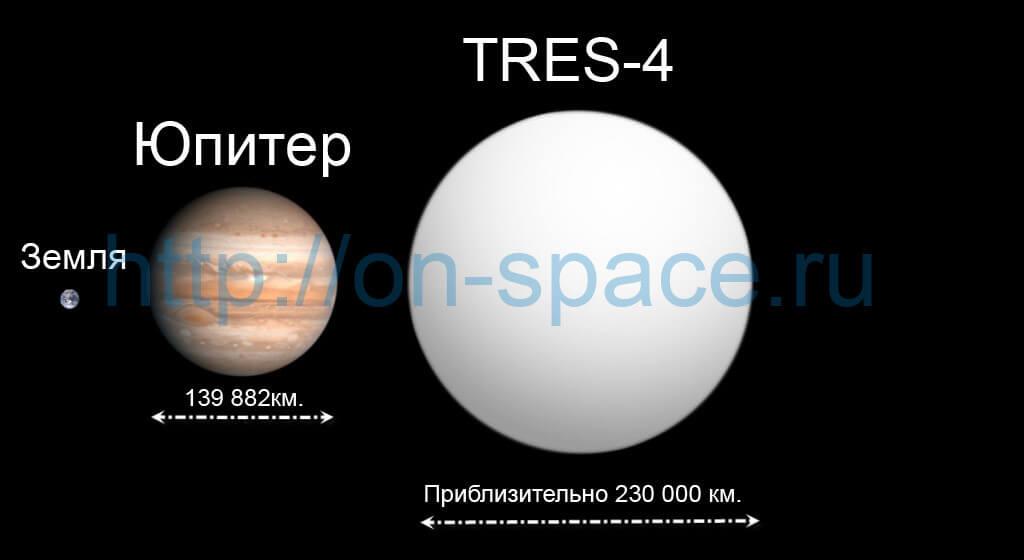 TRES-4 Юпитер. Размеры