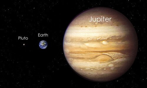 Размер Юпитера, Земли и Плутона