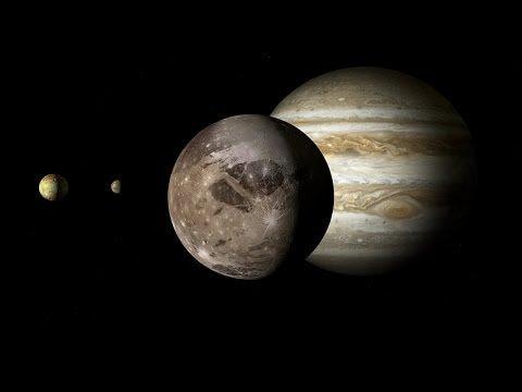 Ганимед, Ио, Европа, Юпитер